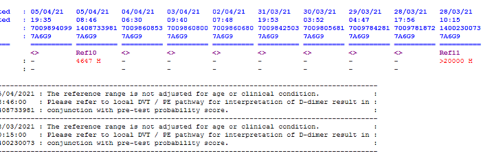 7.1i - D dimer Case Study 6